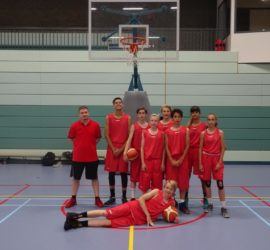 loko kamp basketbal 201811