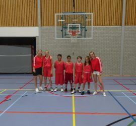 loko kamp basketbal 20183