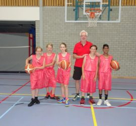 loko kamp basketbal 20188