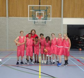 loko kamp basketbal 20189