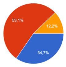 Uitslag poll: Buiten trainen?
